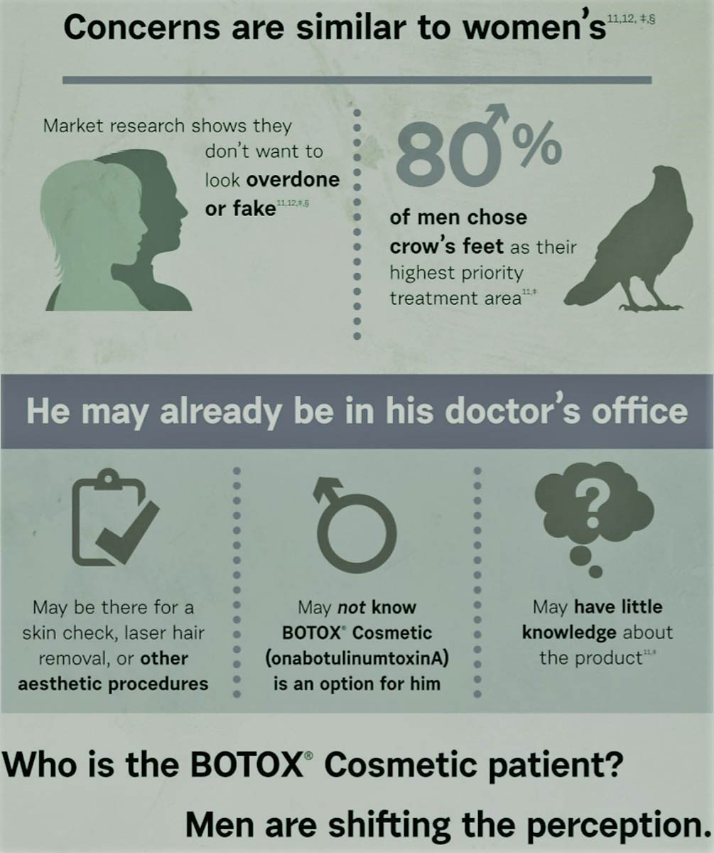 coastal-valley-dermatology-carmel-men-concerns-aging-photo